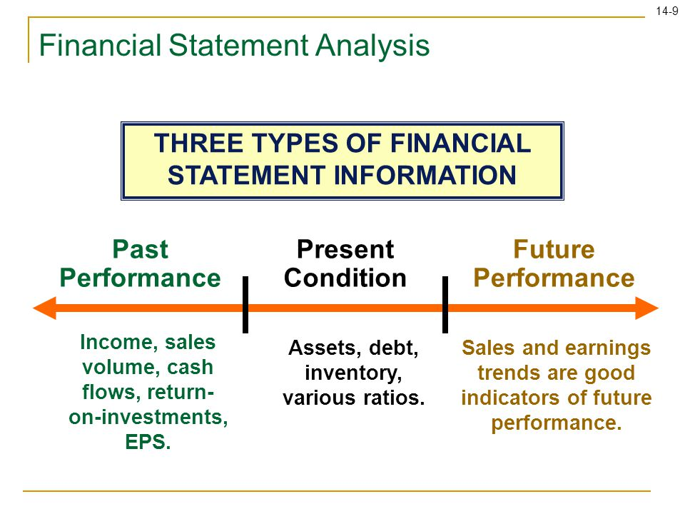 analyzing financial statements ppt download
