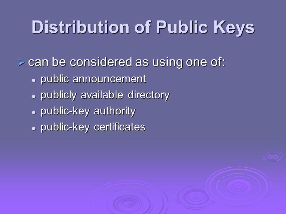 Distribution of Public Keys