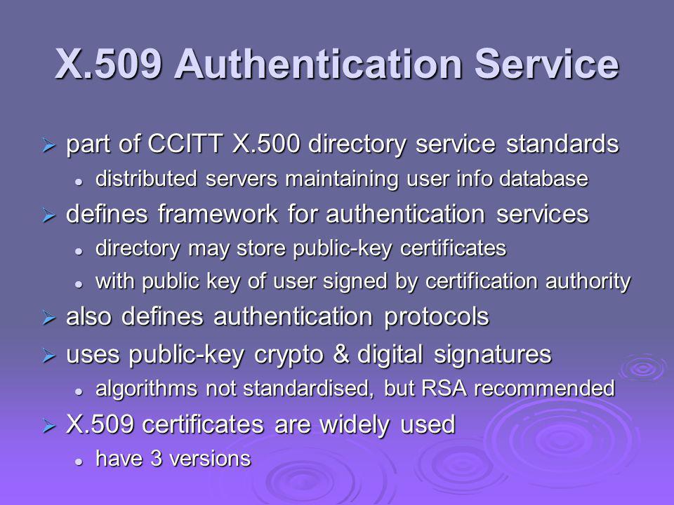 X.509 Authentication Service