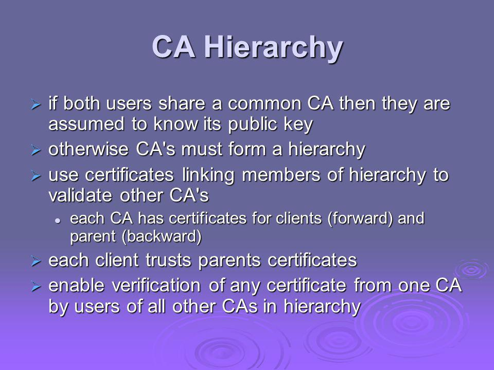 CA Hierarchy if both users share a common CA then they are assumed to know its public key. otherwise CA s must form a hierarchy.