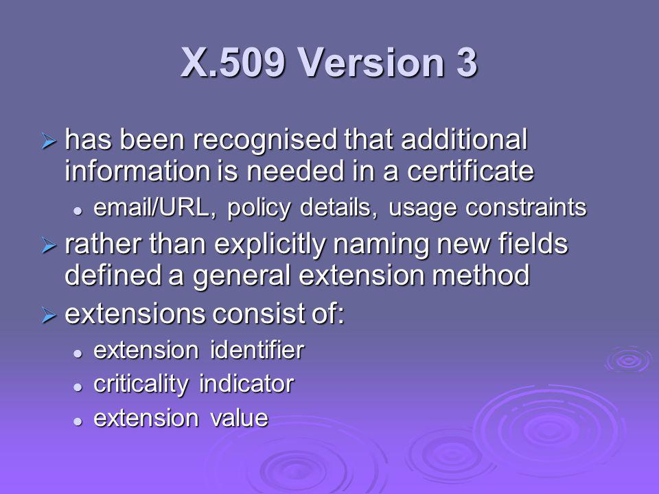 X.509 Version 3 has been recognised that additional information is needed in a certificate. email/URL, policy details, usage constraints.
