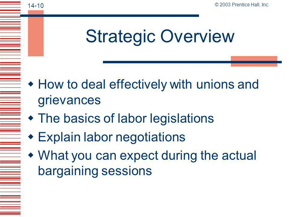 Strategic Overview How to deal effectively with unions and grievances