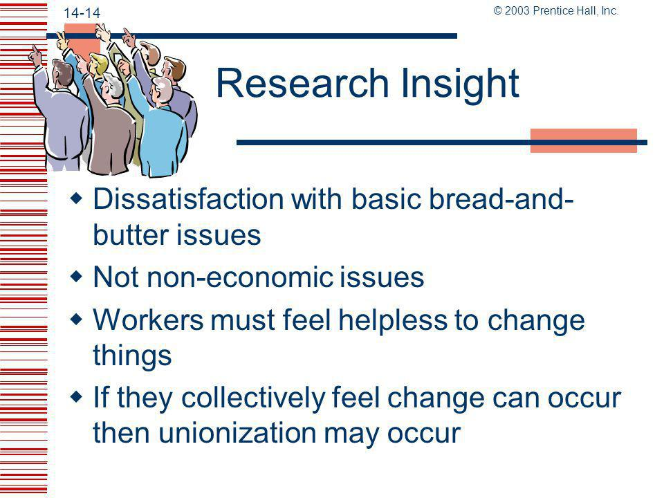 Research Insight Dissatisfaction with basic bread-and- butter issues