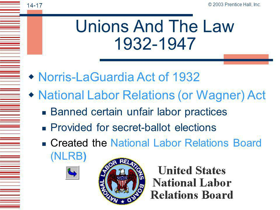 Unions And The Law 1932-1947 Norris-LaGuardia Act of 1932