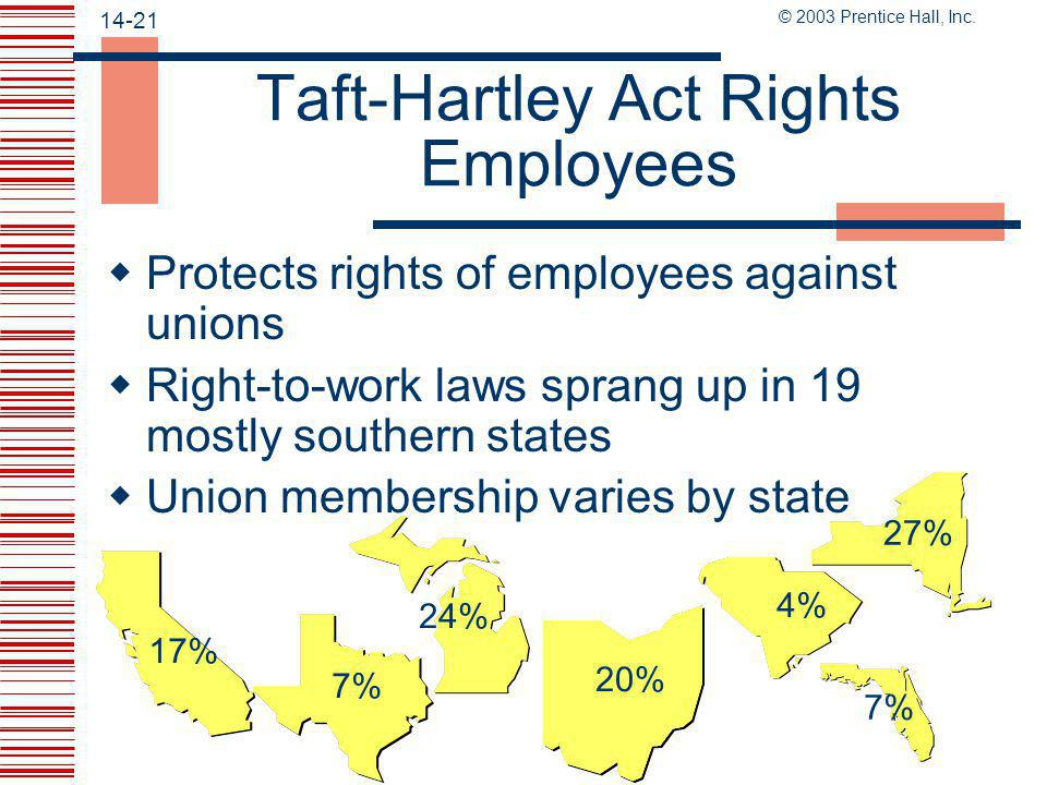 Taft-Hartley Act Rights Employees