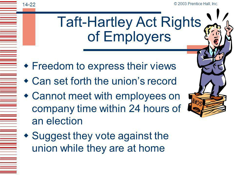 Taft-Hartley Act Rights of Employers
