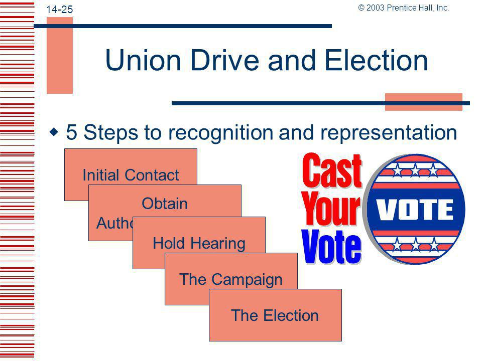 Union Drive and Election