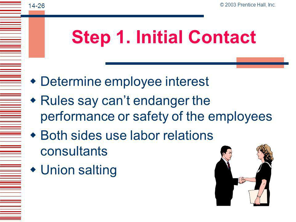 Step 1. Initial Contact Determine employee interest