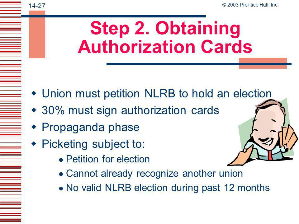 Step 2. Obtaining Authorization Cards