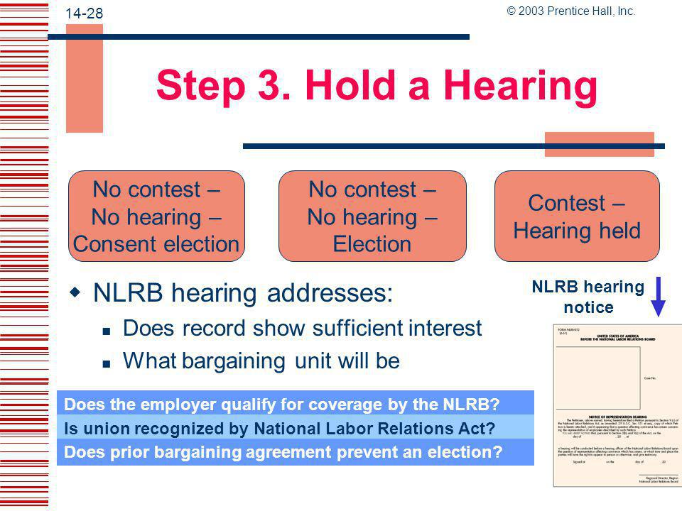 Step 3. Hold a Hearing NLRB hearing addresses: No contest –