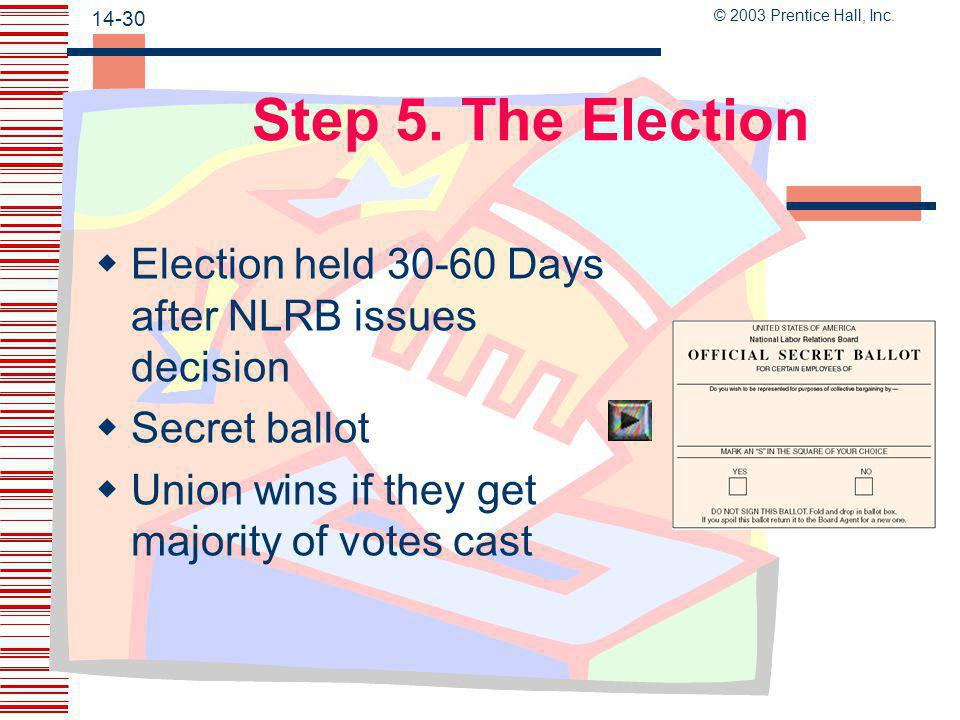 Step 5. The Election Election held 30-60 Days after NLRB issues decision. Secret ballot. Union wins if they get majority of votes cast.