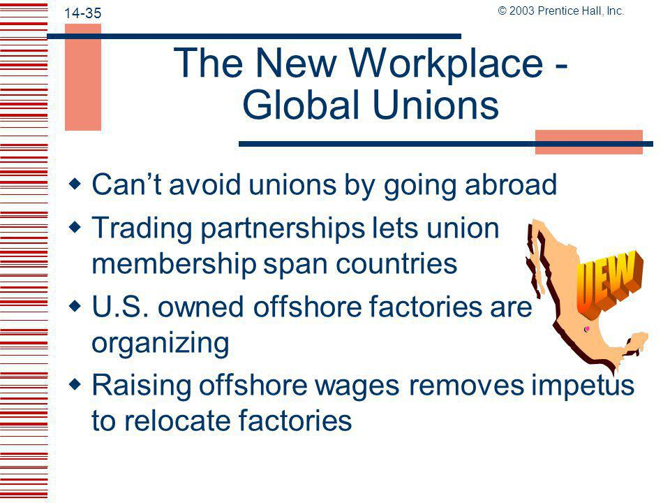 The New Workplace - Global Unions