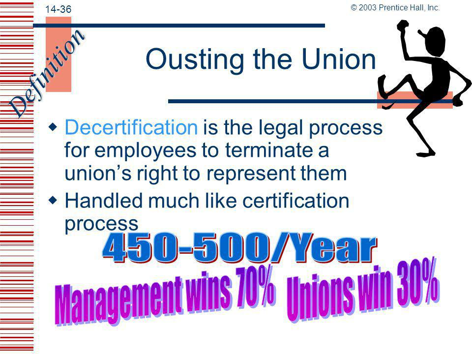 Ousting the Union Definition 450-500/Year Unions win 30%
