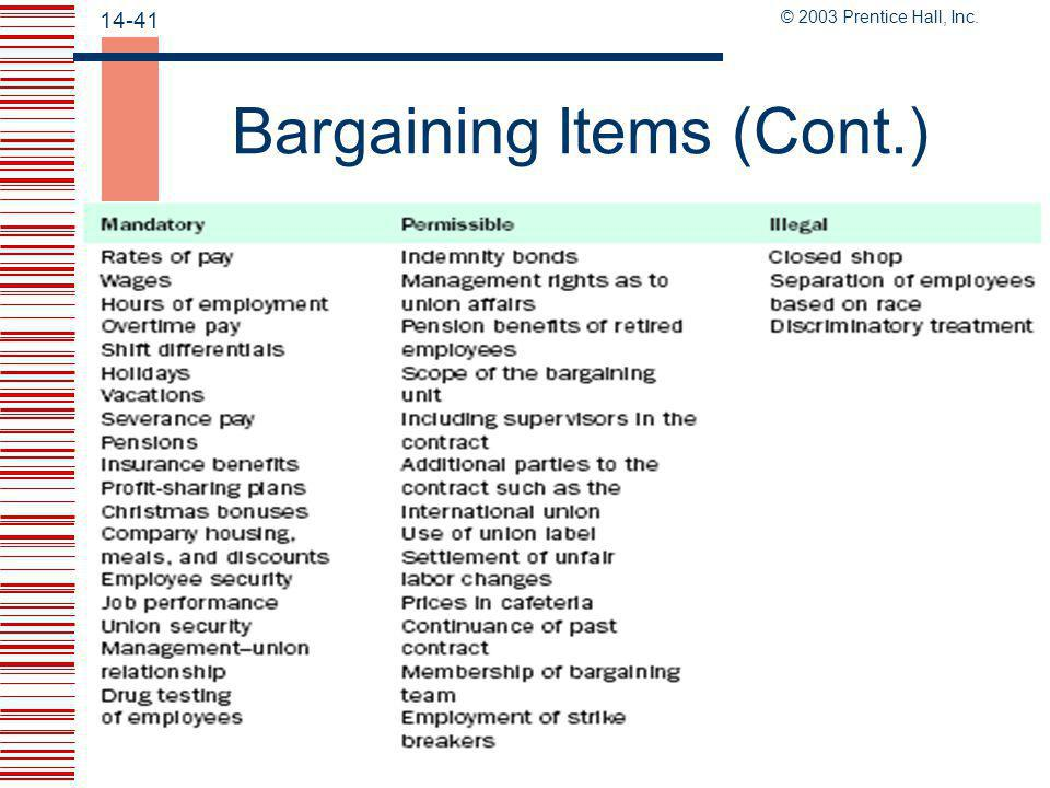 Bargaining Items (Cont.)