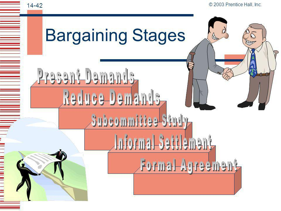 Bargaining Stages Present Demands Reduce Demands Subcommittee Study