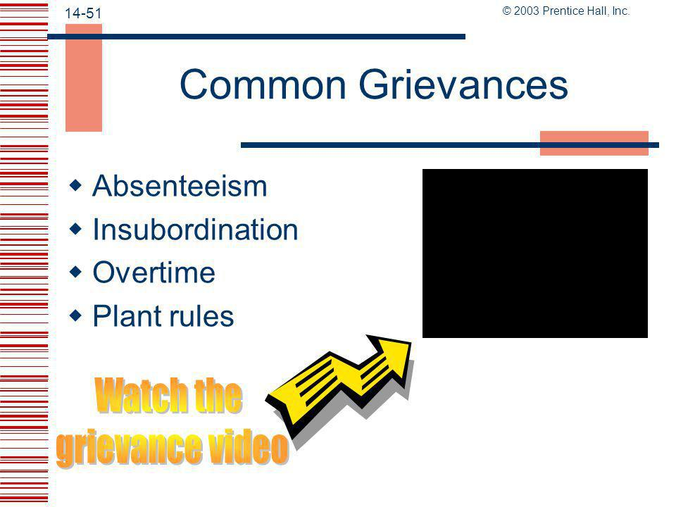 Common Grievances Watch the grievance video Absenteeism