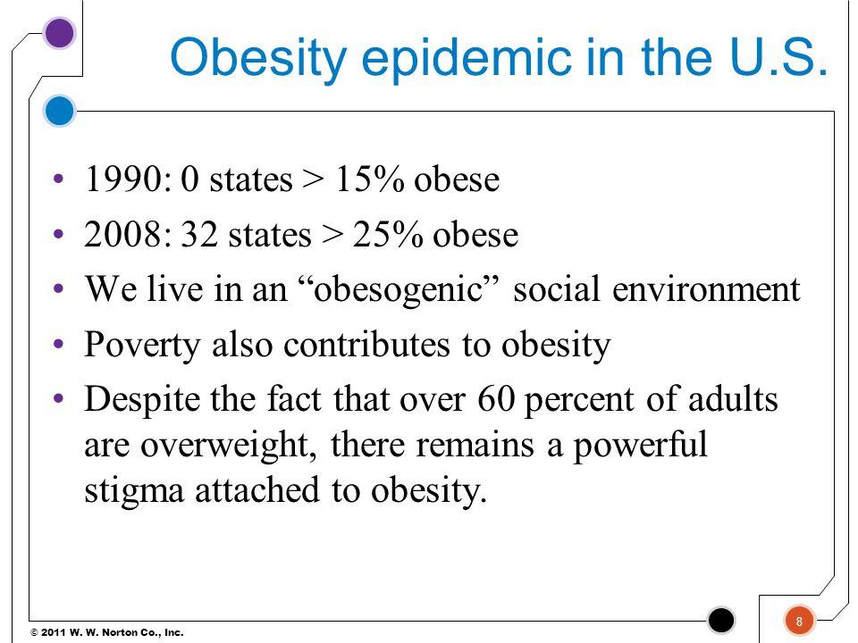 Obesity epidemic in the U.S.