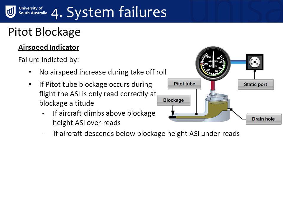 4. System failures Pitot Blockage Airspeed Indicator