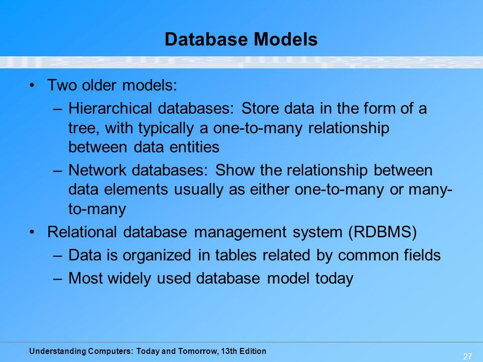 Database Models Two older models: