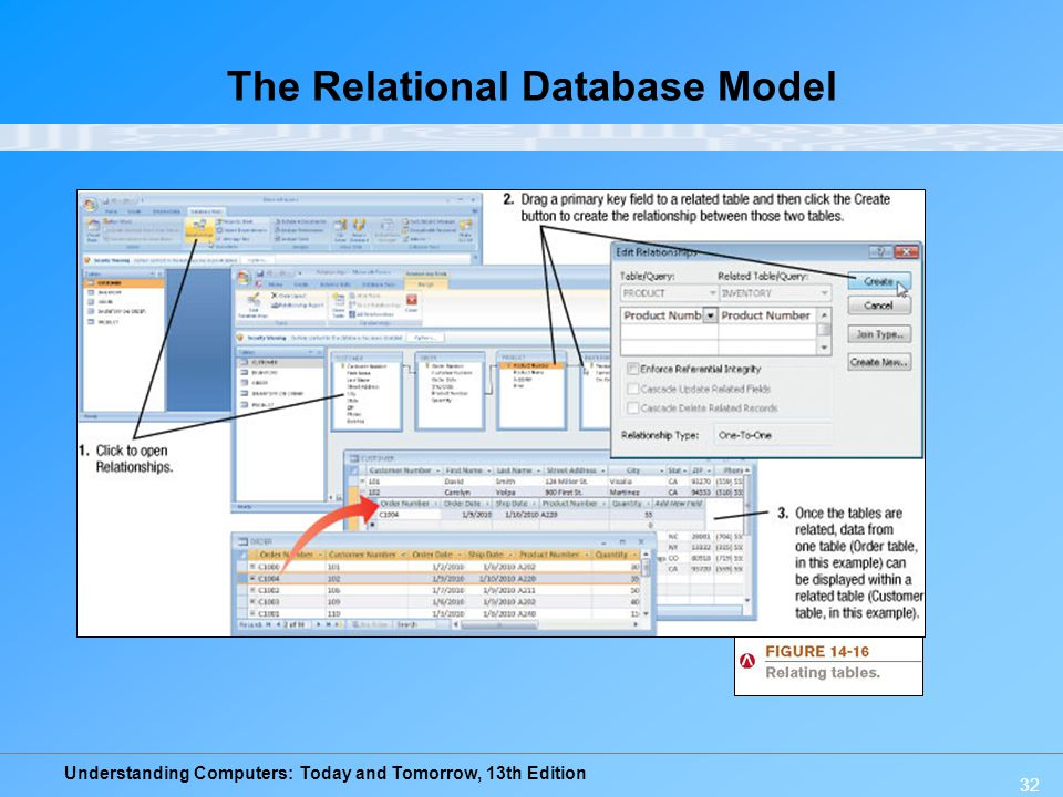 itco331 1003b 01 relational database management systems Database management systems (dbms), which provides rich data management functionalities 5 advantages and disadvantages advantages high.