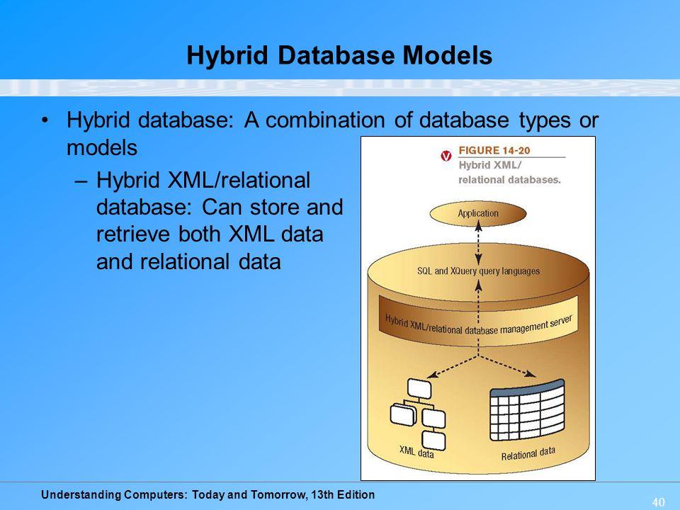 Hybrid Database Models