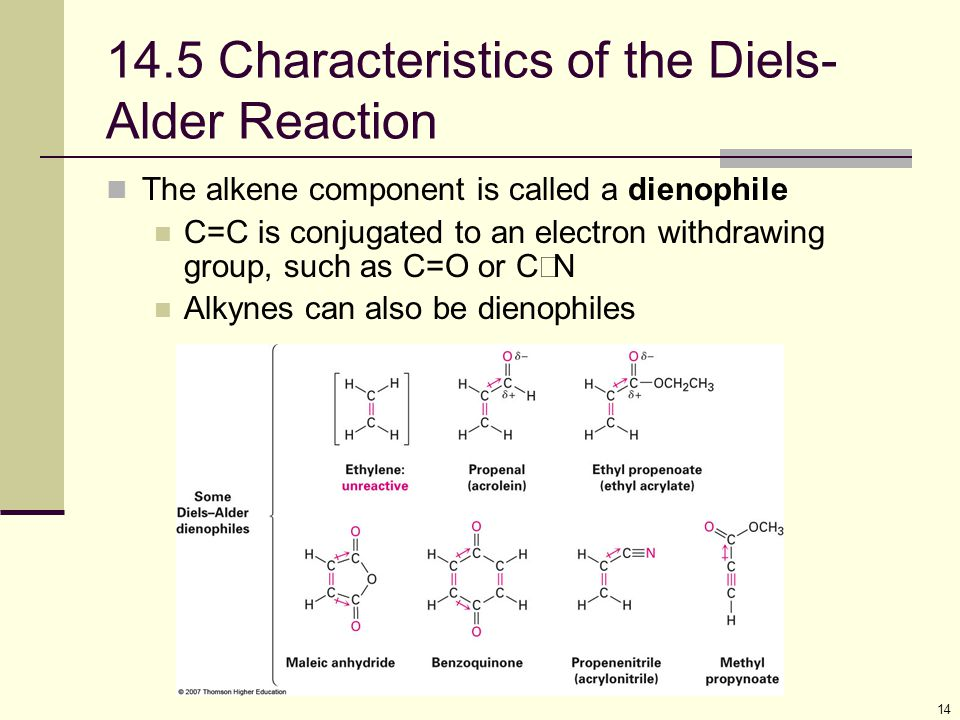14.5 Characteristics of the Diels-Alder Reaction