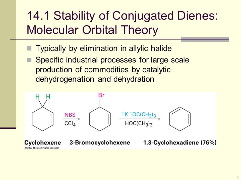 14.1 Stability of Conjugated Dienes: Molecular Orbital Theory
