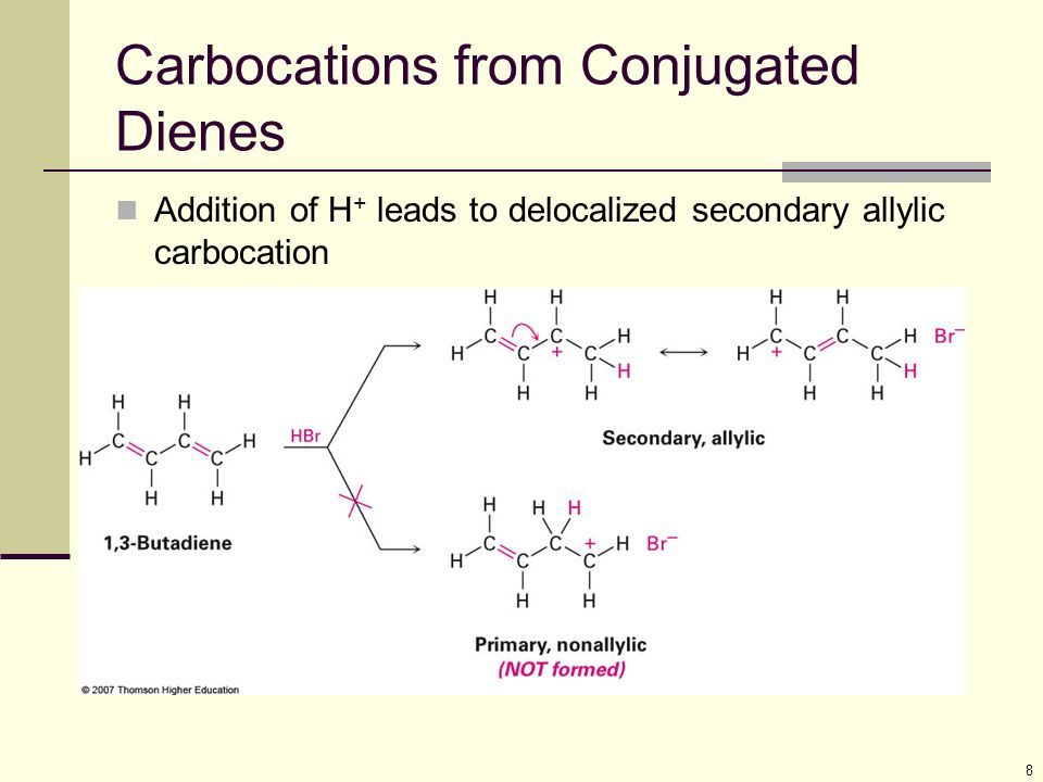 Carbocations from Conjugated Dienes