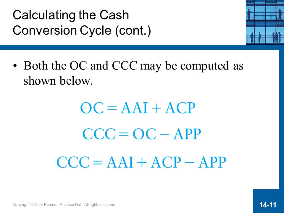 Calculating the Cash Conversion Cycle (cont.)