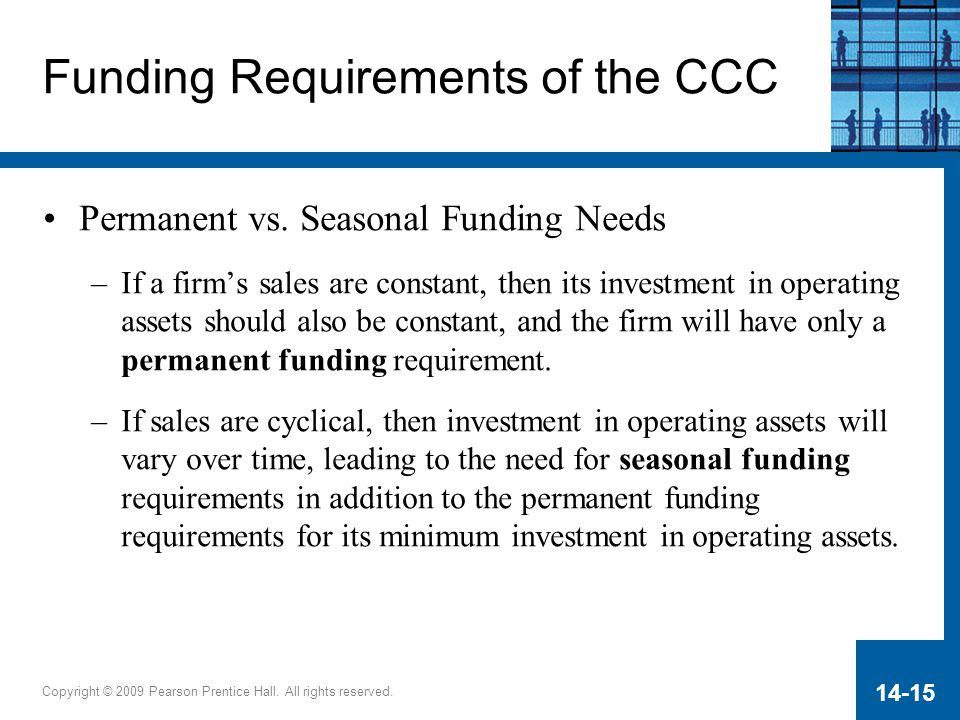 Funding Requirements of the CCC