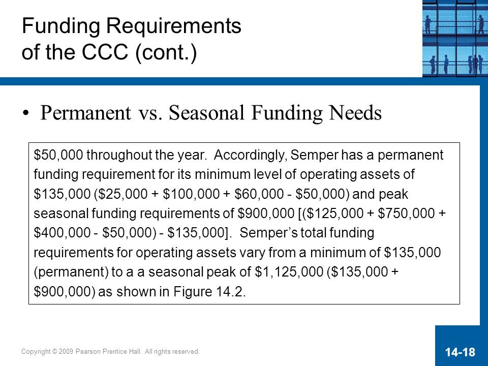 Funding Requirements of the CCC (cont.)
