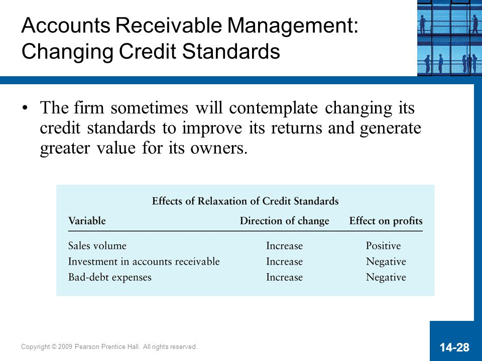Accounts Receivable Management: Changing Credit Standards