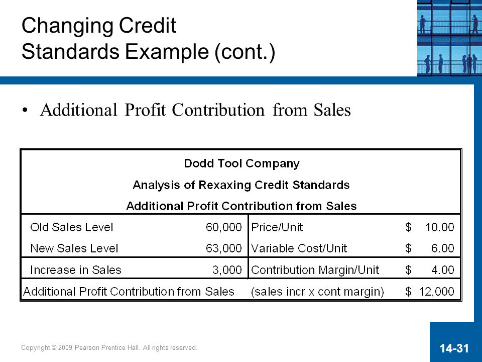 Changing Credit Standards Example (cont.)