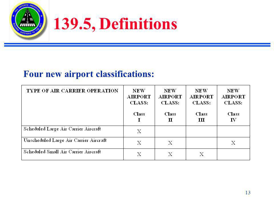 139.5, Definitions Four new airport classifications:
