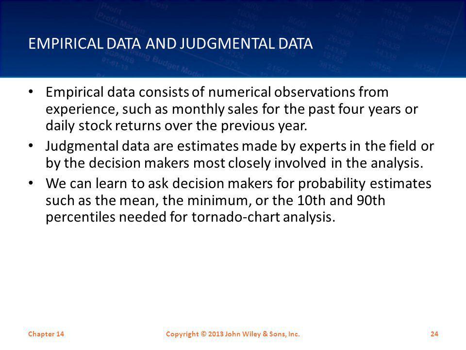 Empirical Data and Judgmental Data
