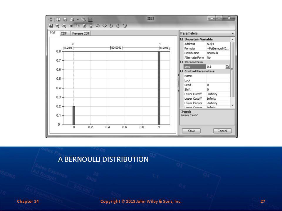 A Bernoulli Distribution