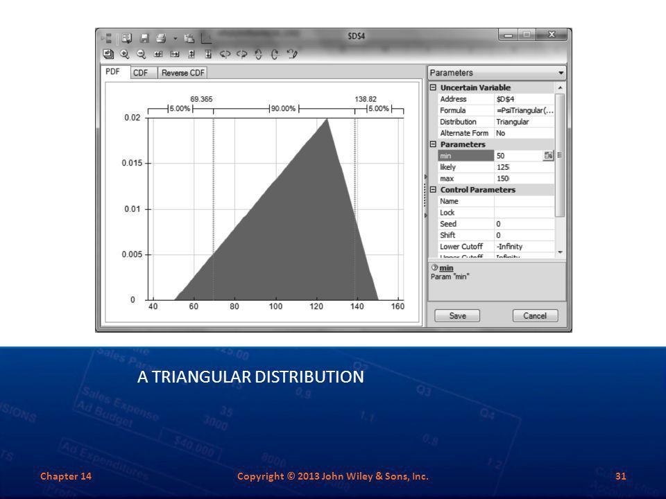 A Triangular Distribution