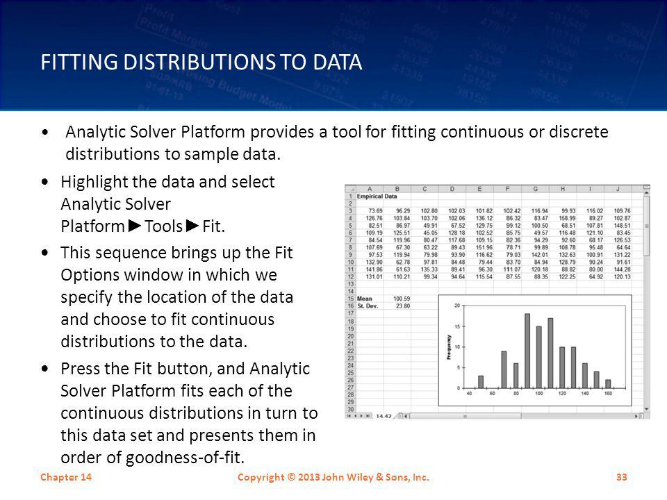 Fitting Distributions to Data