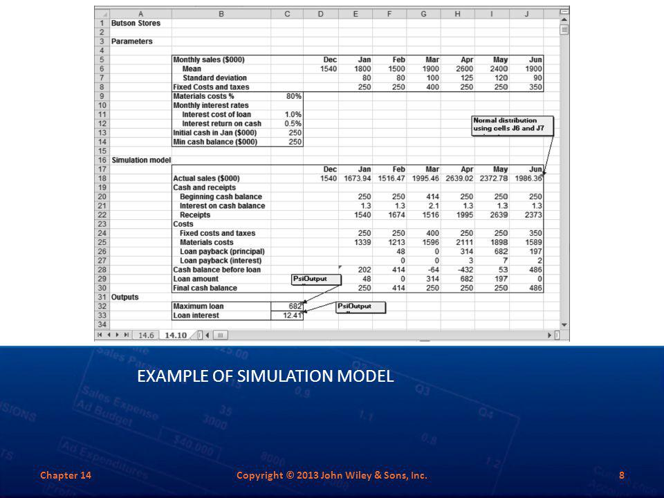 Example of Simulation Model