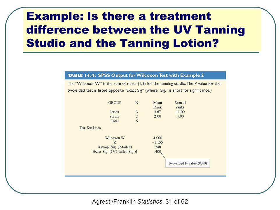 Example: Is there a treatment difference between the UV Tanning Studio and the Tanning Lotion