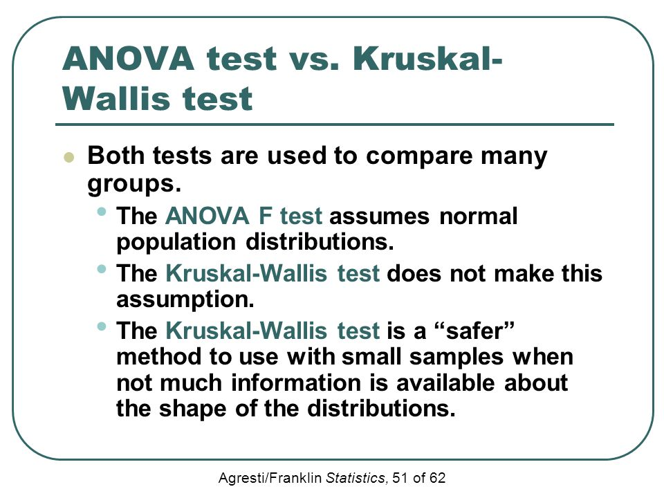 ANOVA test vs. Kruskal-Wallis test