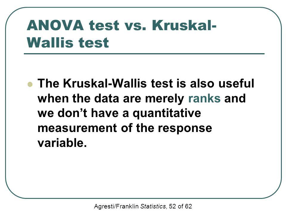 ANOVA test vs. Kruskal-Wallis test