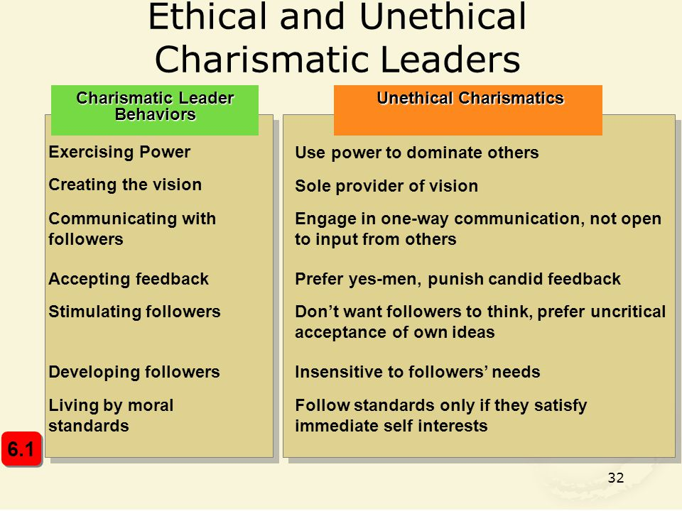 Ethical and Unethical Charismatic Leaders