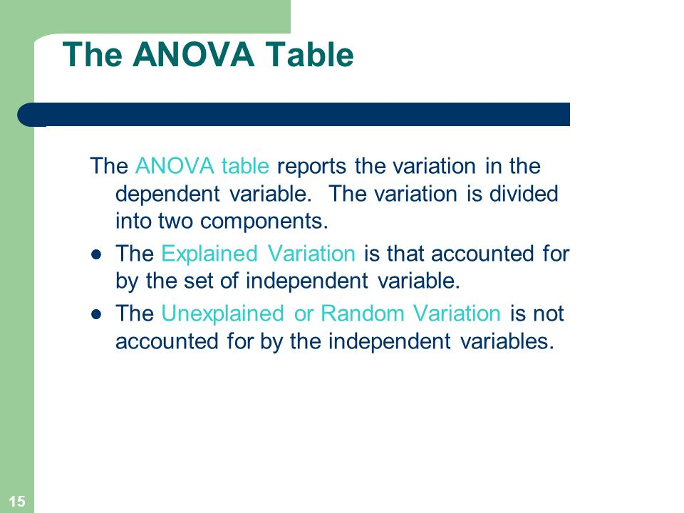The ANOVA Table The ANOVA table reports the variation in the dependent variable. The variation is divided into two components.