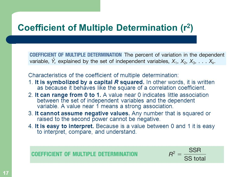 Coefficient of Multiple Determination (r2)