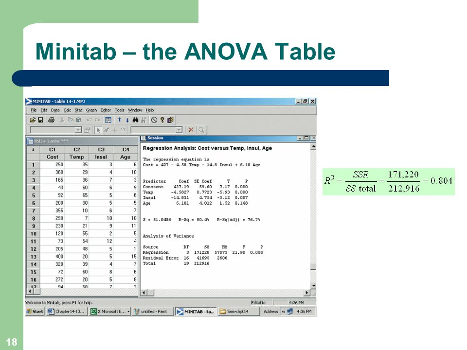 Minitab – the ANOVA Table