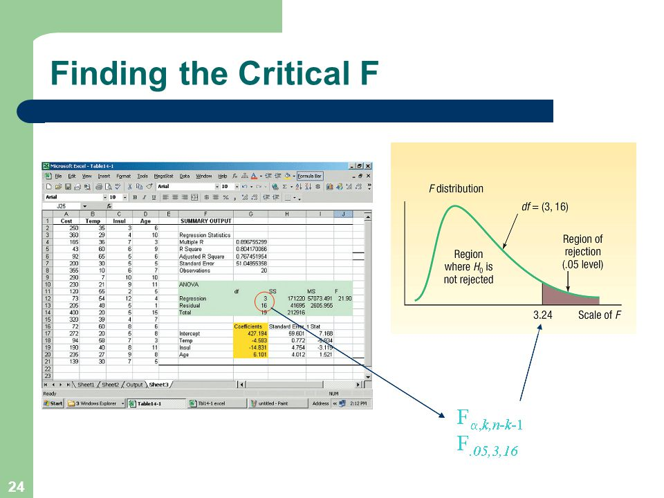 Finding the Critical F