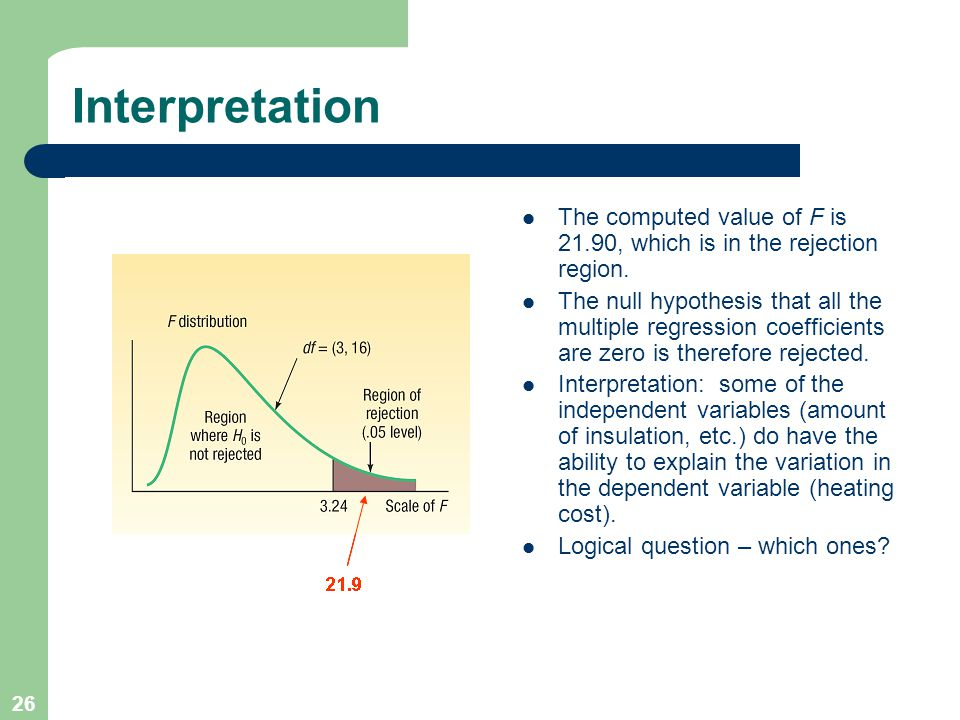 Interpretation The computed value of F is 21.90, which is in the rejection region.
