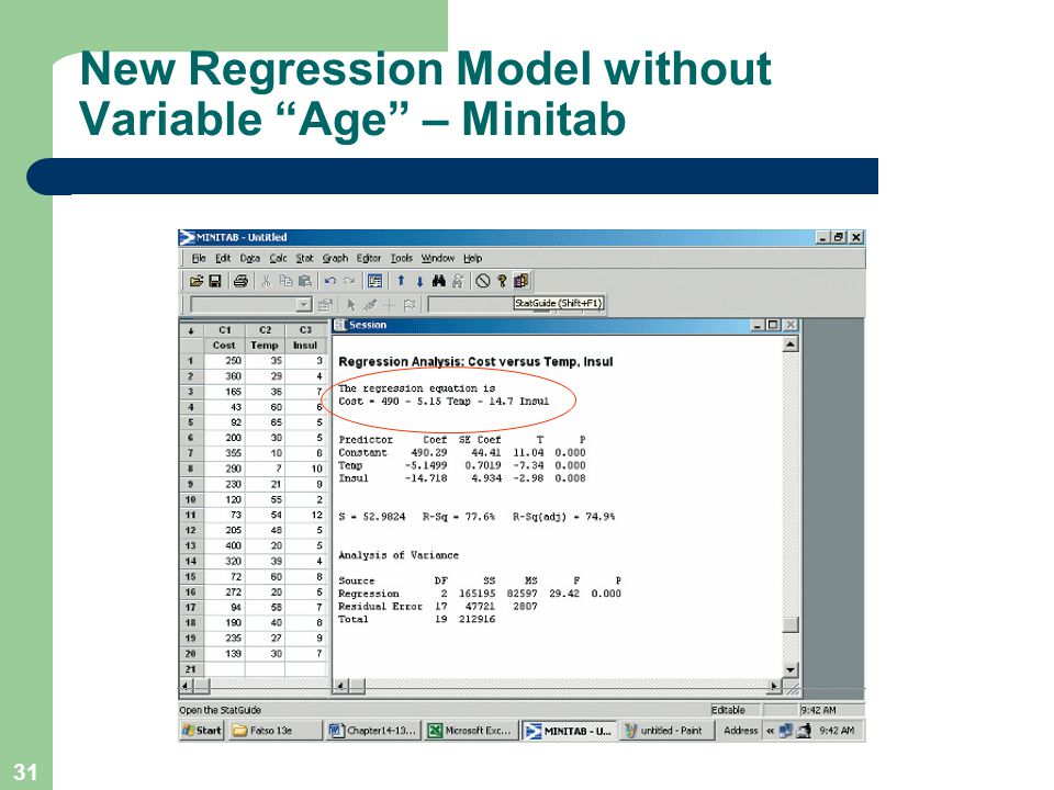 New Regression Model without Variable Age – Minitab