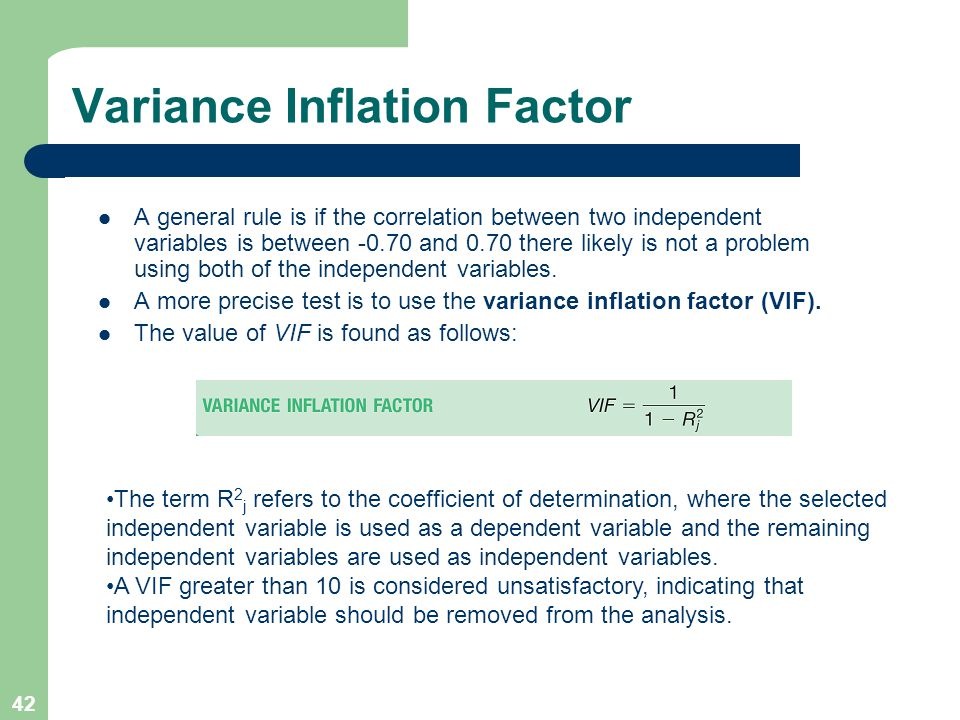 Variance Inflation Factor